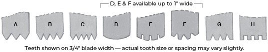 A drawn diagram of a steel mallet head chisel tooth arrangement style and length